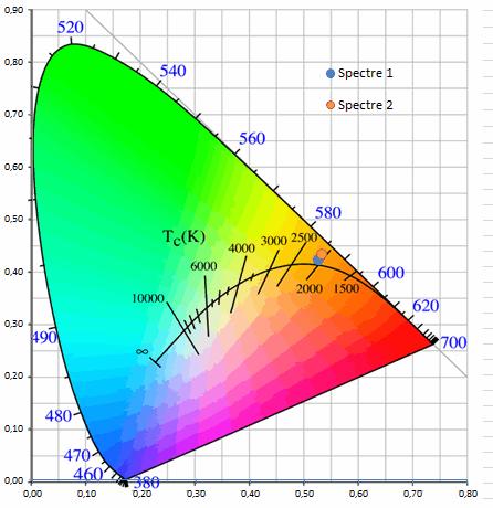 planck HPS 400v vs 230v.png