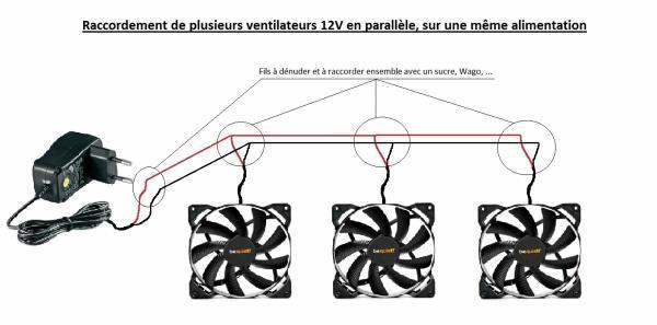 ventilos parallèle.jpg