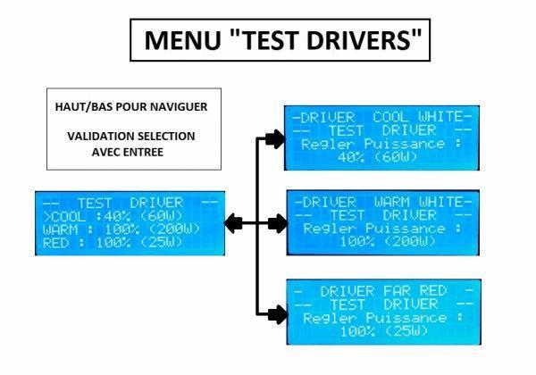 Test Drivers.jpg