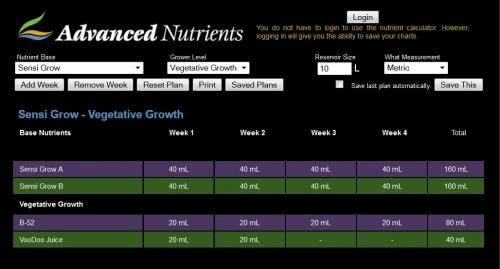 advanced nutrients final phase instructions