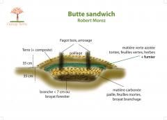 butte-sandwich-robert-morez.png
