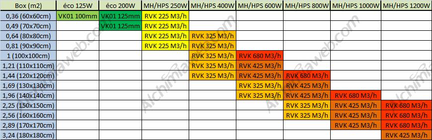 extracteurs1.png.d8091c37bcf495e31a17830219a96fc5.png