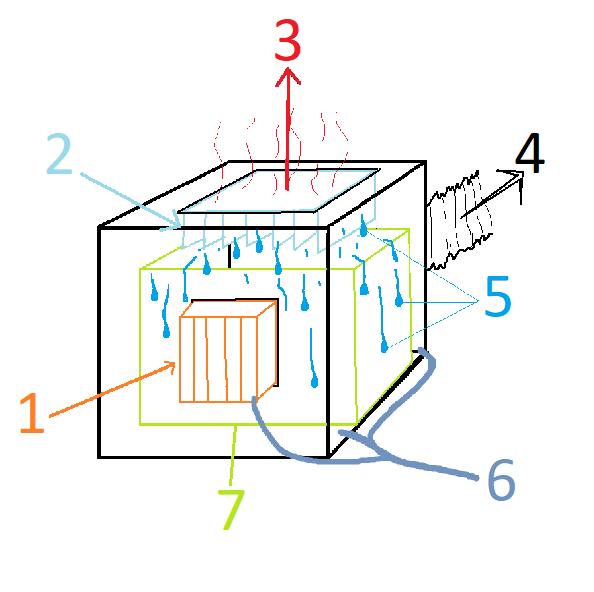 172647242_drybox.png.50a9db4eecd15ec699b4279885cd6fcf.png