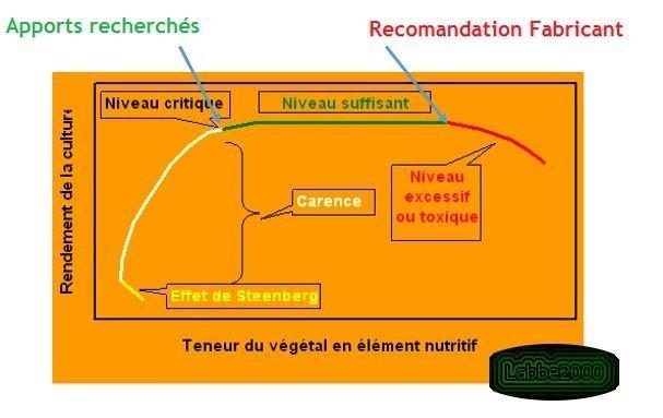 large.Nutrition.jpg.b3ade55098db3c11bef2c09f5bac0e86.jpg