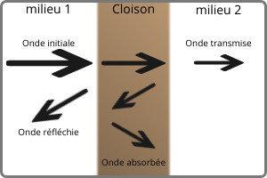 cloison.jpg.0d827295c5bf6411e5cf92fe6ebc3172.jpg