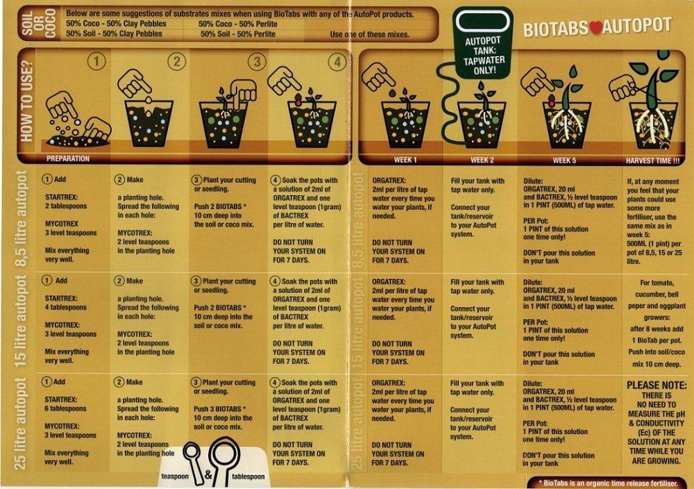Biotabs_Grow_Guide.thumb.jpg.3dcb68466bdb82e036501ac2304f53b1.jpg