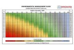 VPD-Bioengineering-Chart-1-scaled-960x.jpg.d70e82de7401ce659be3d7dd16cc35d6.jpg
