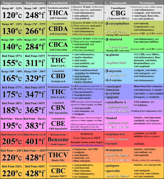 36260058_Pointdbulitioncannabis(quandasvaporepourlavaporisation).thumb.png.23c3407050df6be132382ed3e4aa9516.png