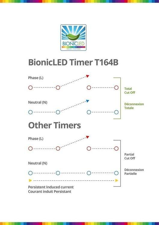 bipolar_deconnexion-white-bg.thumb.jpg.334f7cde561aafdf46c522b3645e4088.jpg