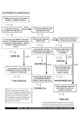 Plant-Nutrient-Functions-and-Deficiency-and-Toxicity-Symptoms-MSU-2013_fr_Page_2.jpg