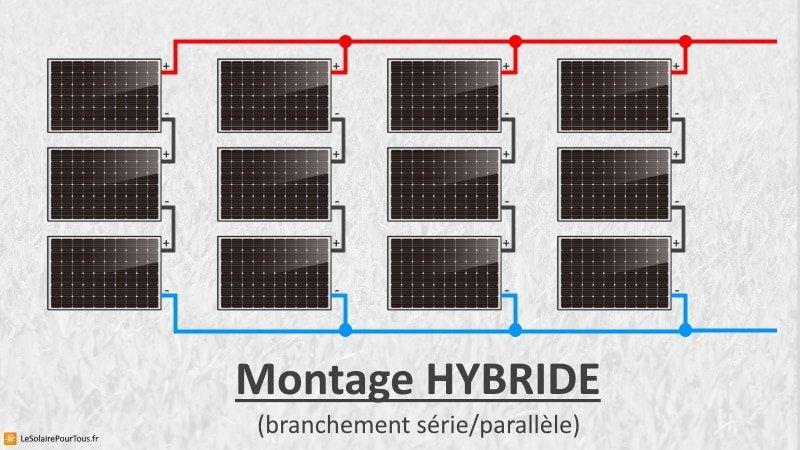 montage-hybride-serie-parallele-panneaux-PV.jpg.55a207cdd360503115160f5f14b44aec.jpg